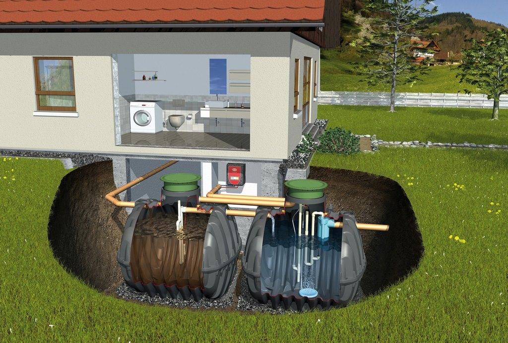 tout ce qu il faut savoir sur l installation d une fosse septique blog jaune l 39 actualit du web. Black Bedroom Furniture Sets. Home Design Ideas